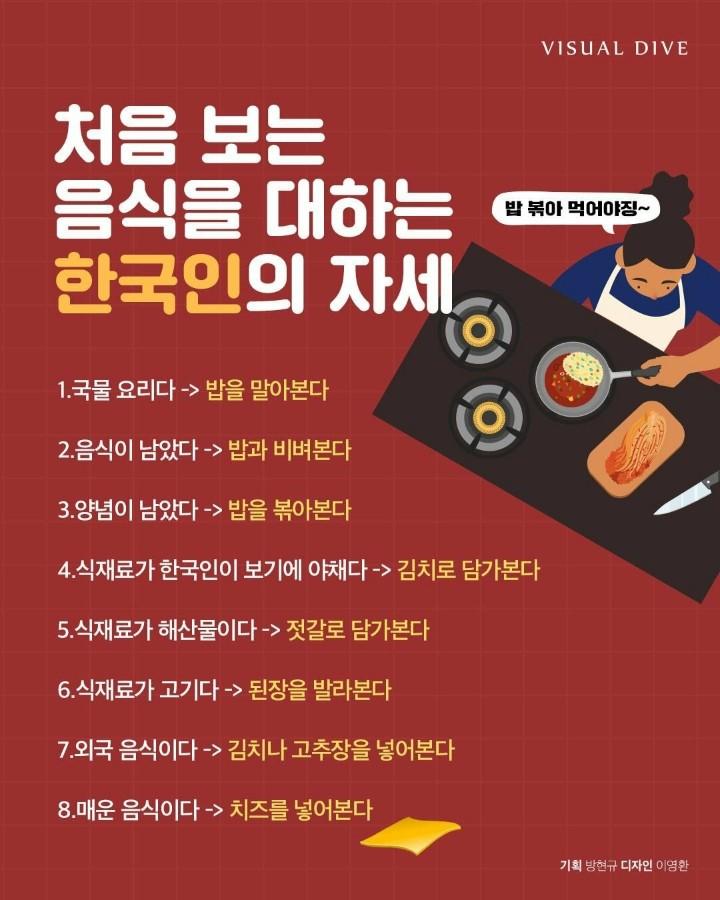 처음 보는 음식을 대하는 한국인의 자세