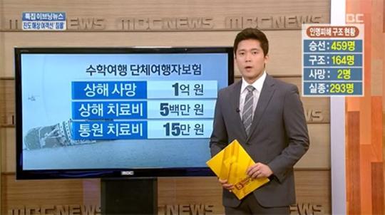 유서 깊은 MBC의 나팔수 성향